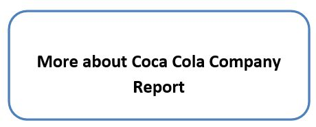Research about coca cola company
